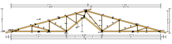 Pre engineered wood trusses related keywords pre for Pre engineered roof trusses