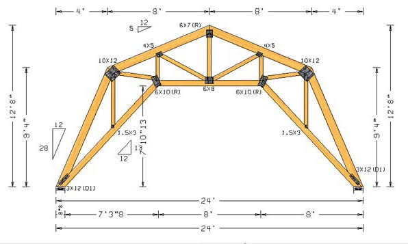 Pre engineered trusses finger lakes new york ny Pre made roof trusses